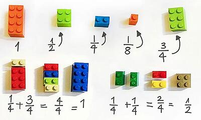 lego-fractions